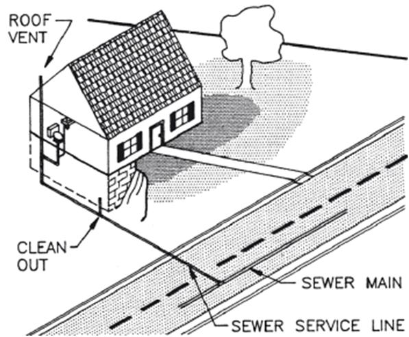 sewer mains diagram  - 28 images