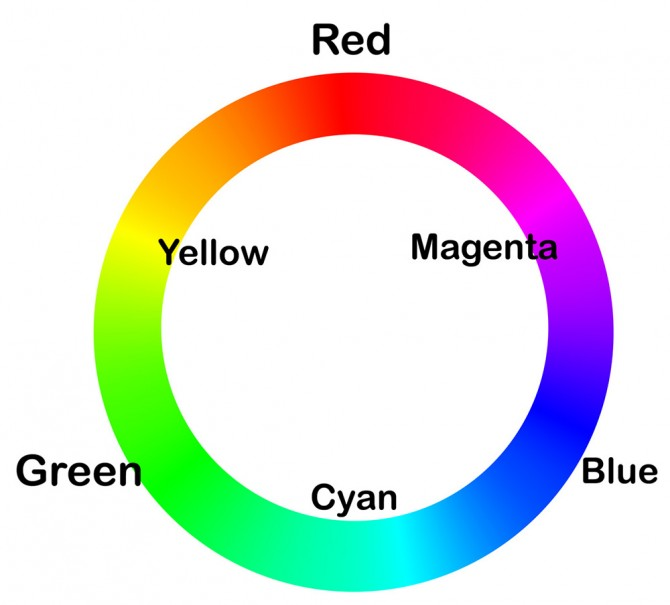 01_ Colour_Wheel