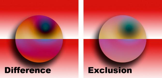 07 - Comparative Modes