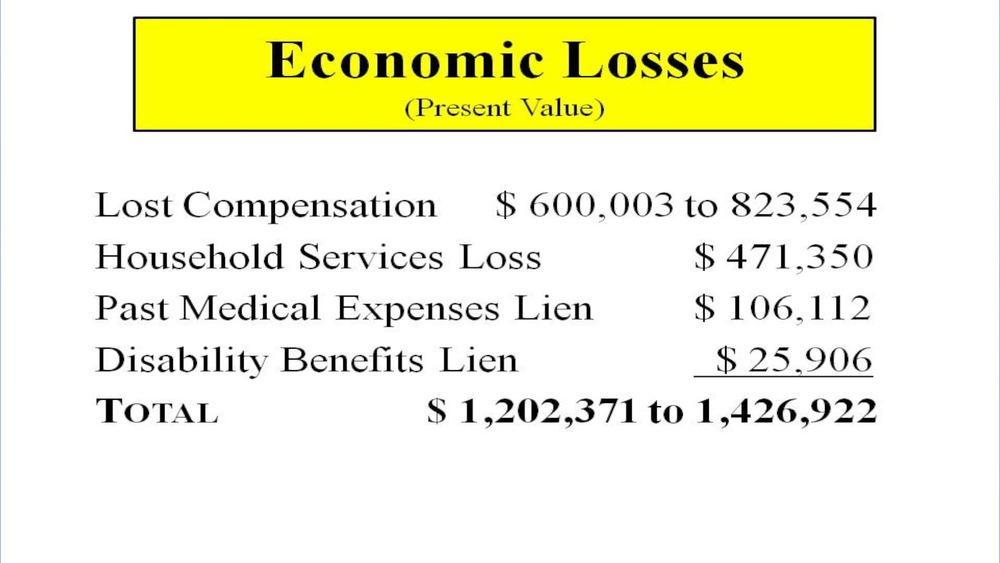 losses.jpg