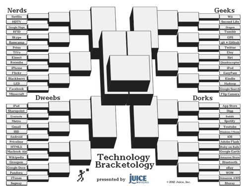 Technology-Bracketology-small