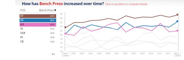 Slice-trend-line