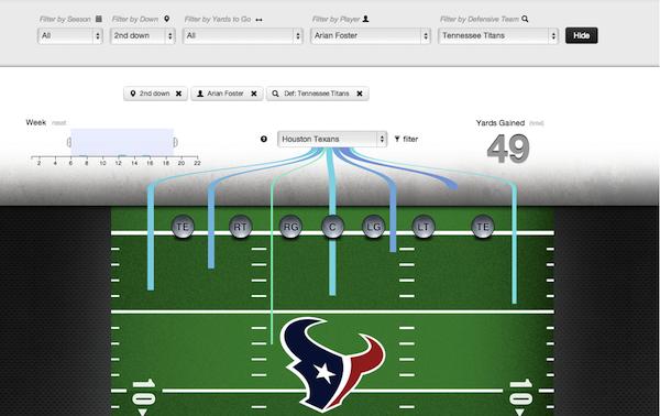 NFL-Spider-Viz
