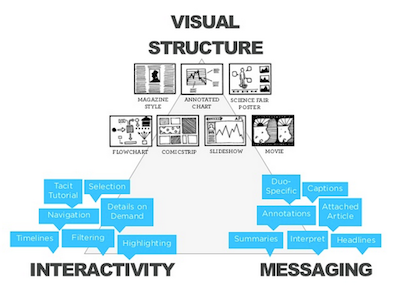 Interactive_storytelling