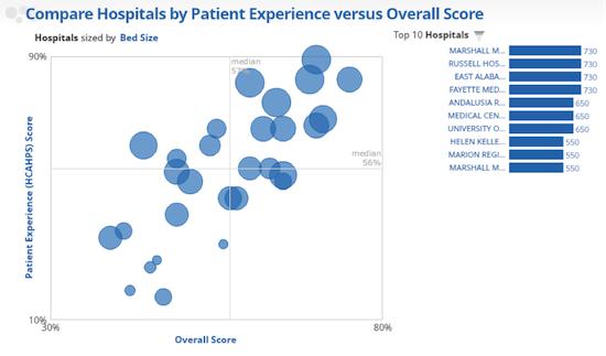 Hospital Comparison 1