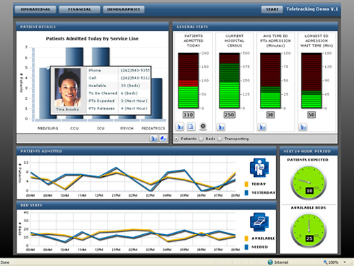 http://www.informationbuilders.com/products/webfocus/operational_dashboard