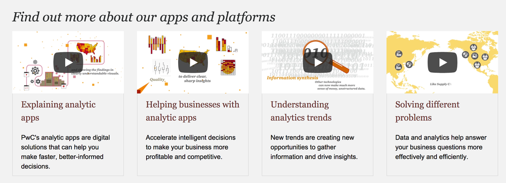 PwC analytical app marketplace