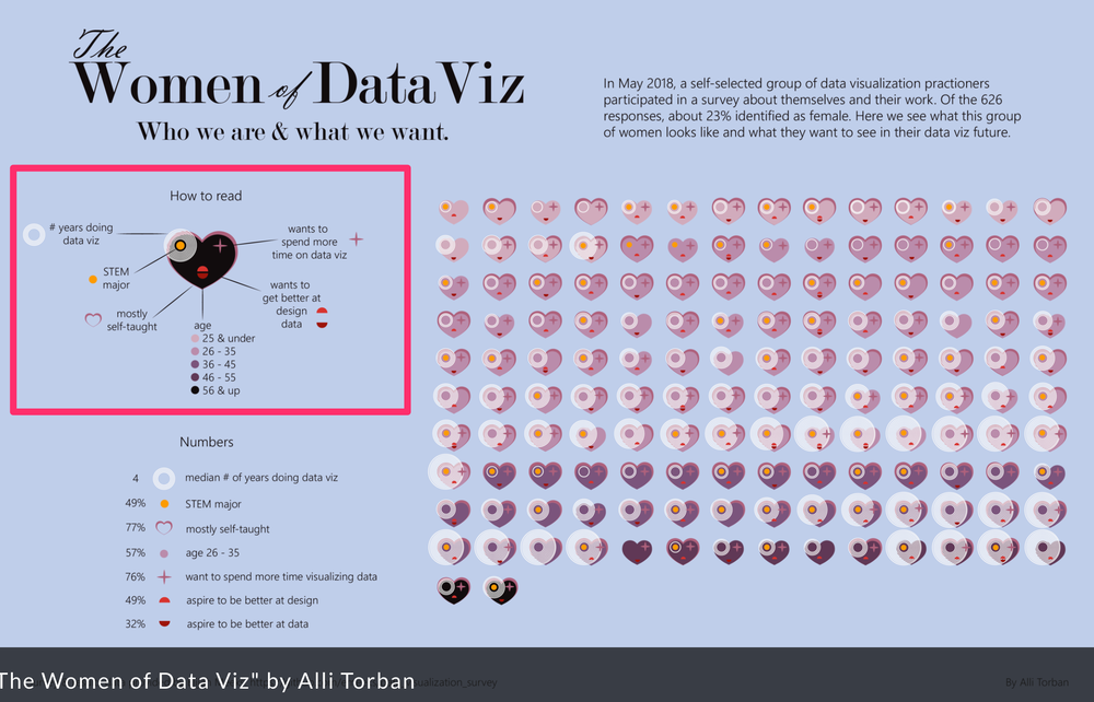Women-of-data-viz.png