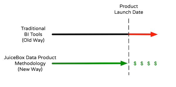 Juicebox Product Launch.png