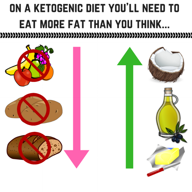 Copy of Copy of Ketogenic diet.png