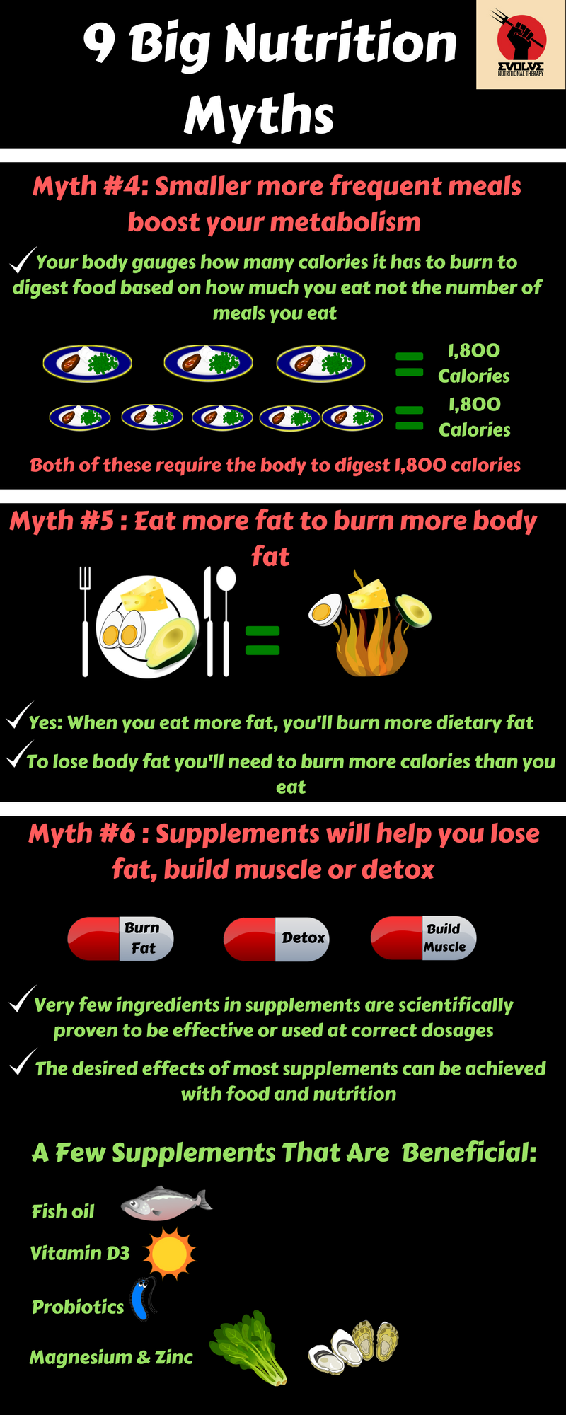 9 Big Nutrition Myths Part 2.png