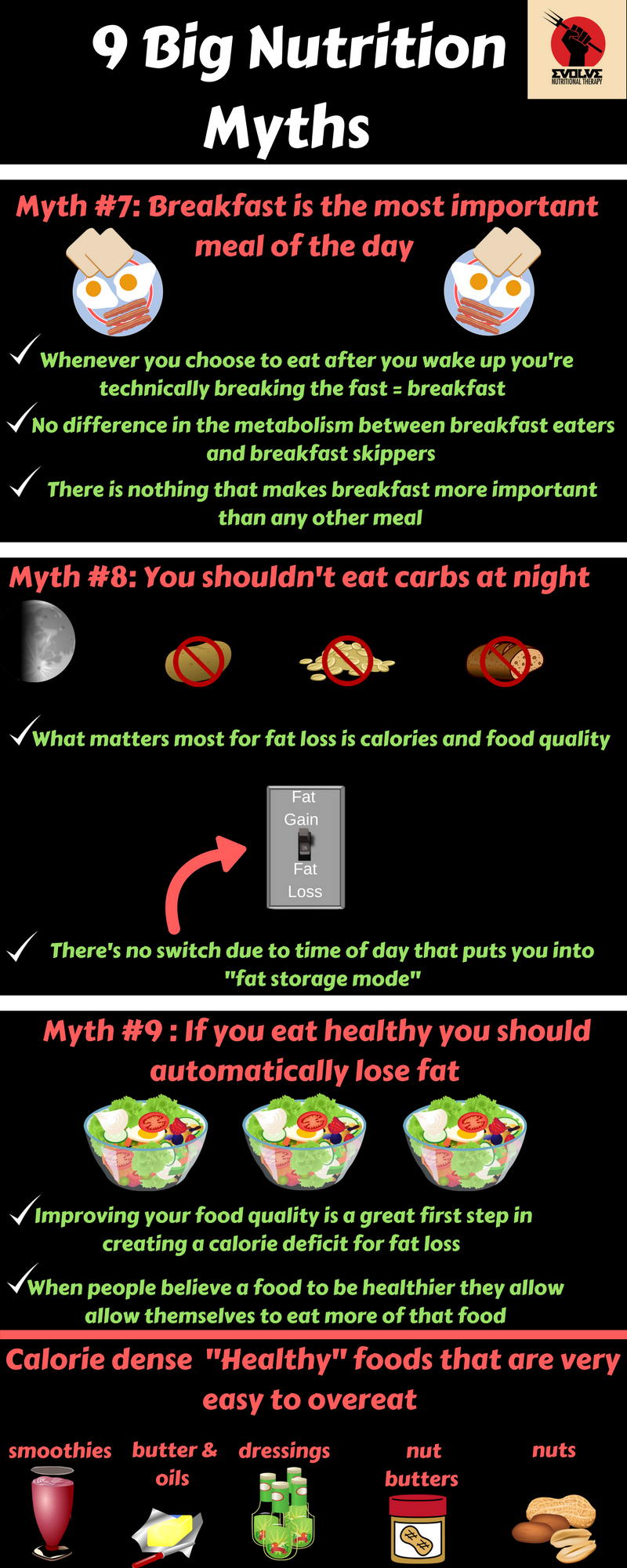 9 Big Nutrition Myths Part 3.png
