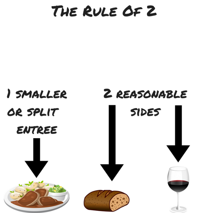 The Rule Of two (1).png