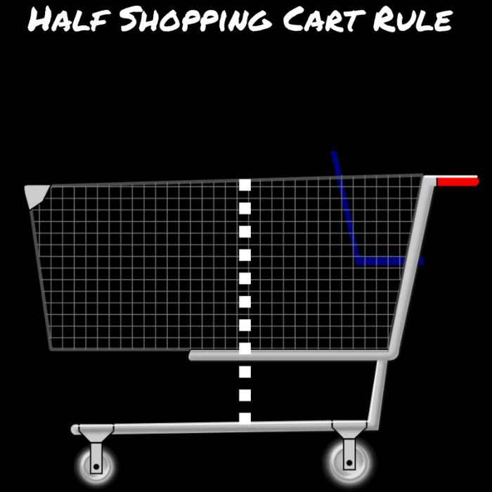 Half Shopping Cart Rule.png