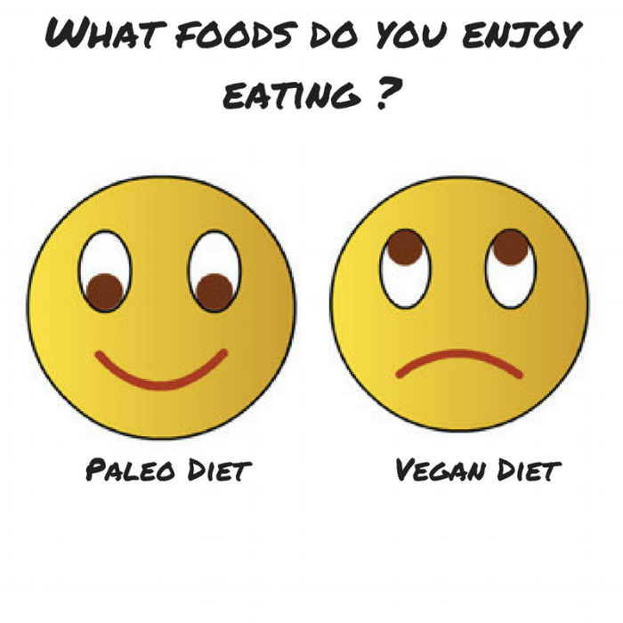 What foods do you enjoy eating -.png