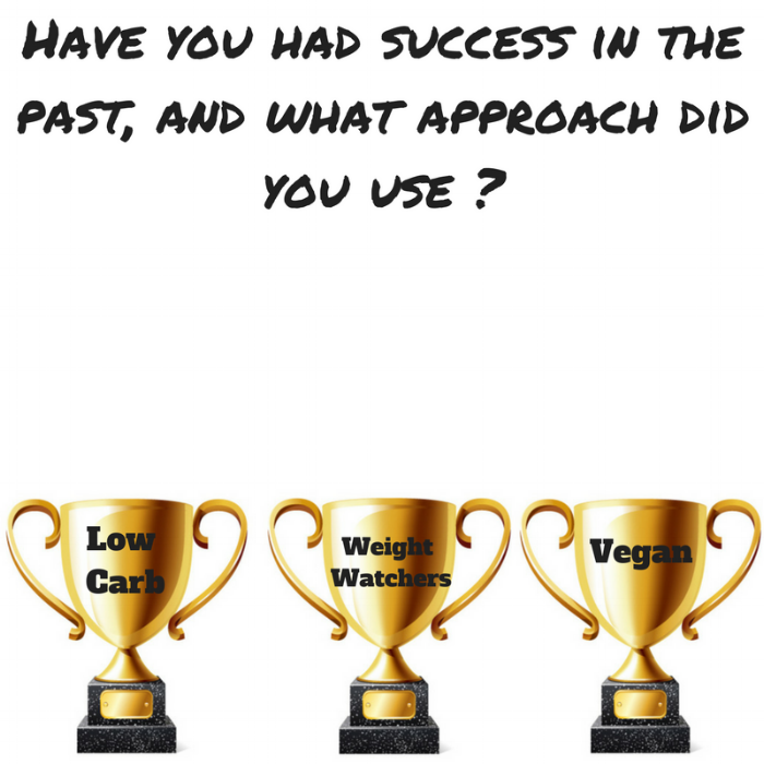 Have you had success in the past, and what approach did you use -.png
