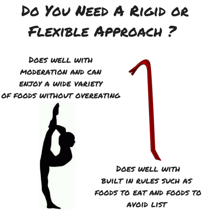 Do You Need A Rigid or Flexible Approach.png