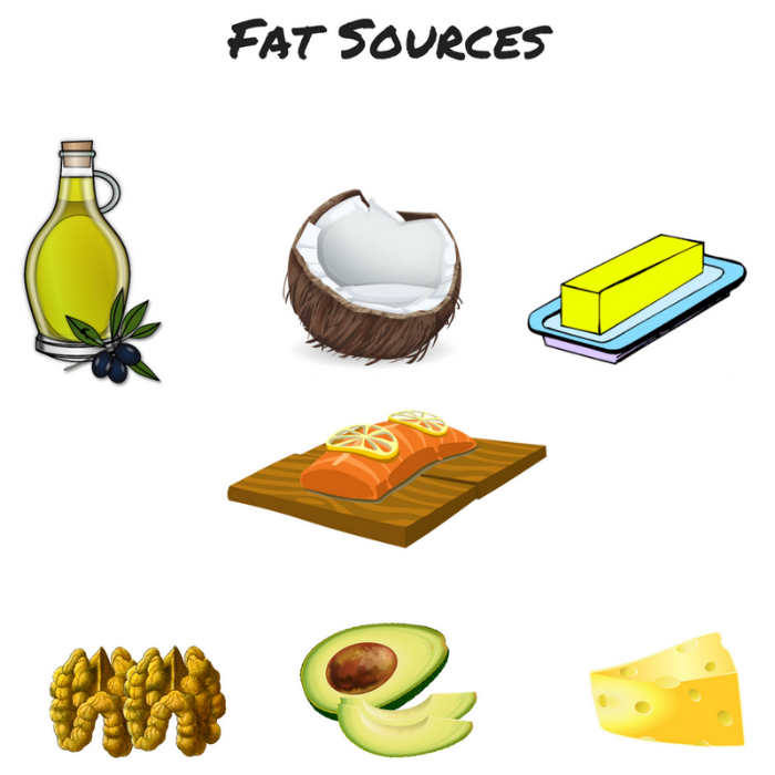 Fat Sources.png