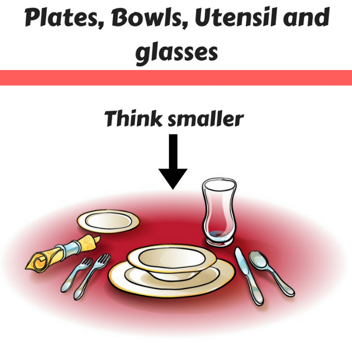 Copy of Plates, Bowls, Utensil and glasses.png