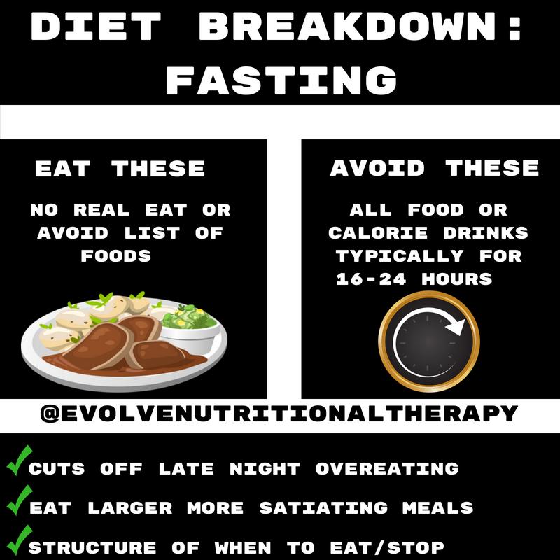 Copy of diet breakdown_ fasting.png