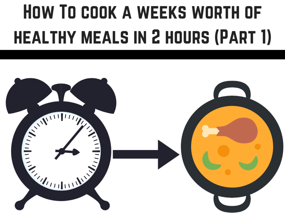 How To Cook A Week's Worth Of Healthy Meals In 2 Hours (Part 1) (2).png