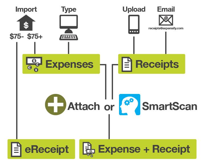 receiptflow3.png