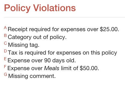 Violations.png