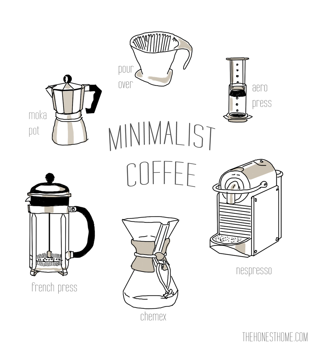 Minimalist Coffee Cody Design Studio