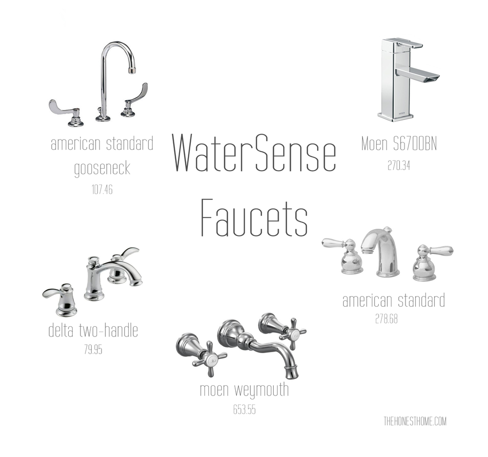 Watersense faucets the honest home for Watersense label