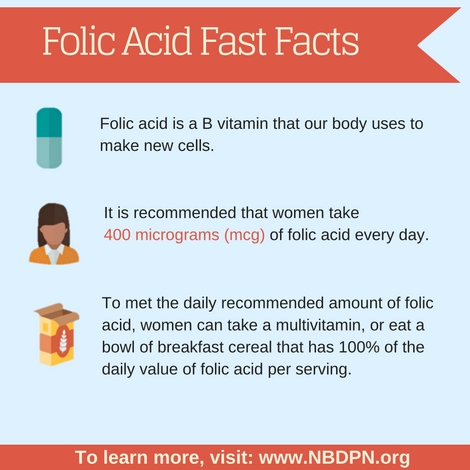 Folic_Acid_Graphic_JPG_Version.jpg