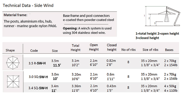 Hurricane Side WInd Specs