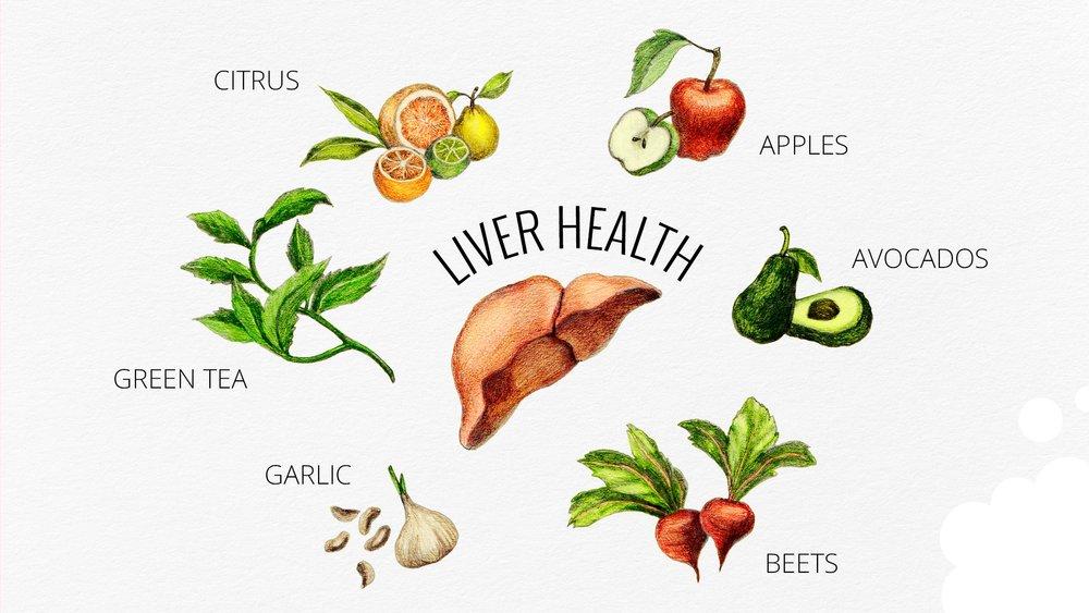 liver.-healthjpg-1.jpg
