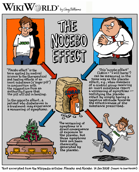 The Nocebo effect and the placebo effect