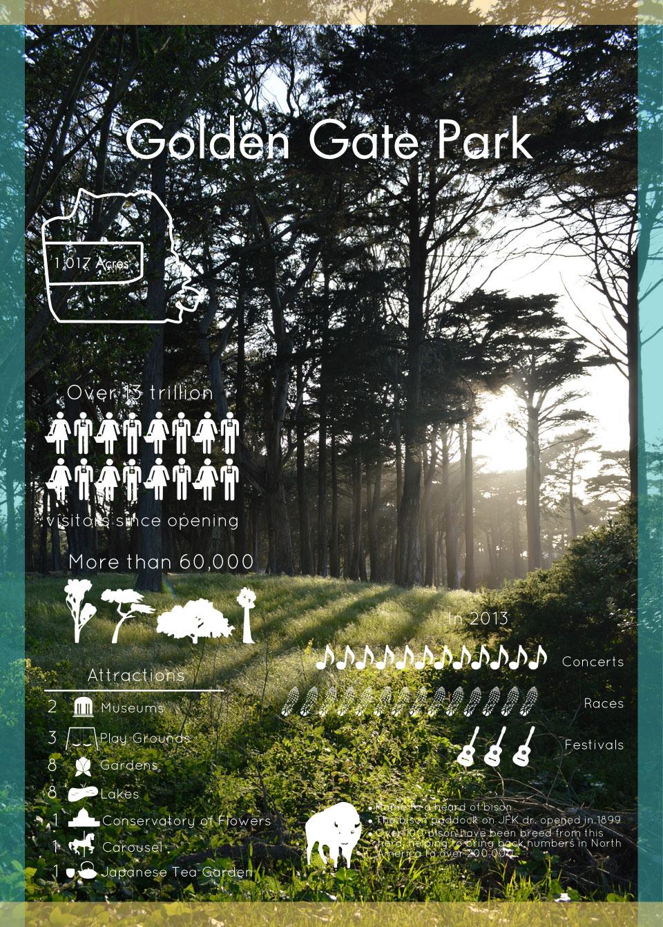 GGP info-graphic1