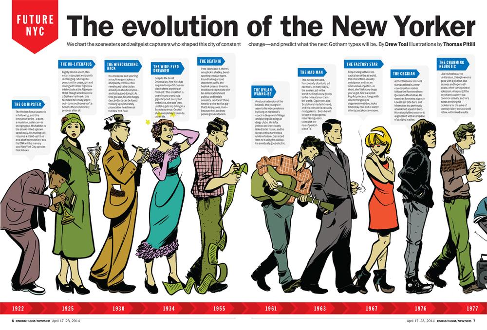 949.ft.evolution1.jpg