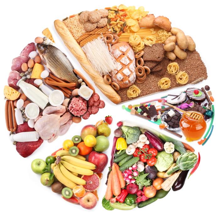 FoodWheel.jpg