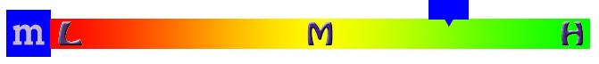 MicroMediumHigh.png