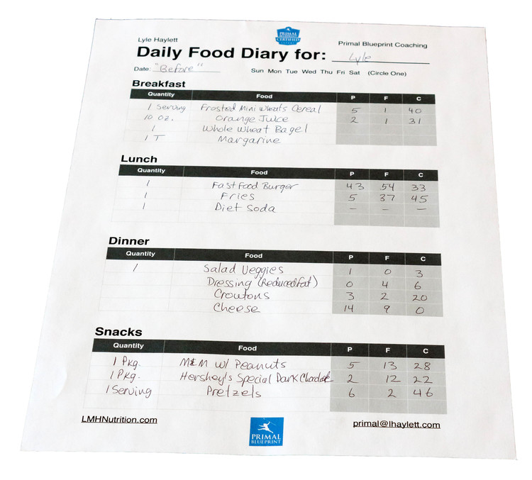 Food journal lmh nutrition during my typical day years ago i estimate i would consume a total of about 2900 calories 43 from carbs 44 from fat and 13 from protein malvernweather Images