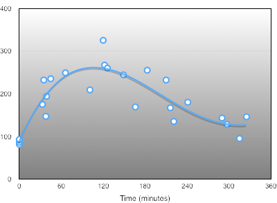 Carb Nite Composite Graph.png