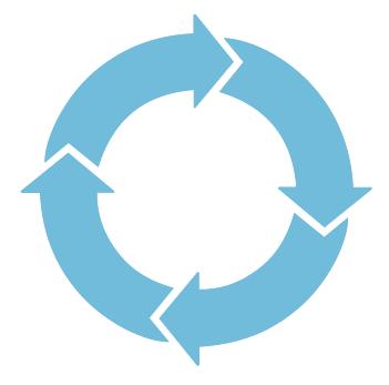 Utility Billing Processes