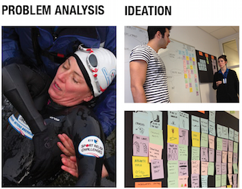 Problem Analysis and ideation