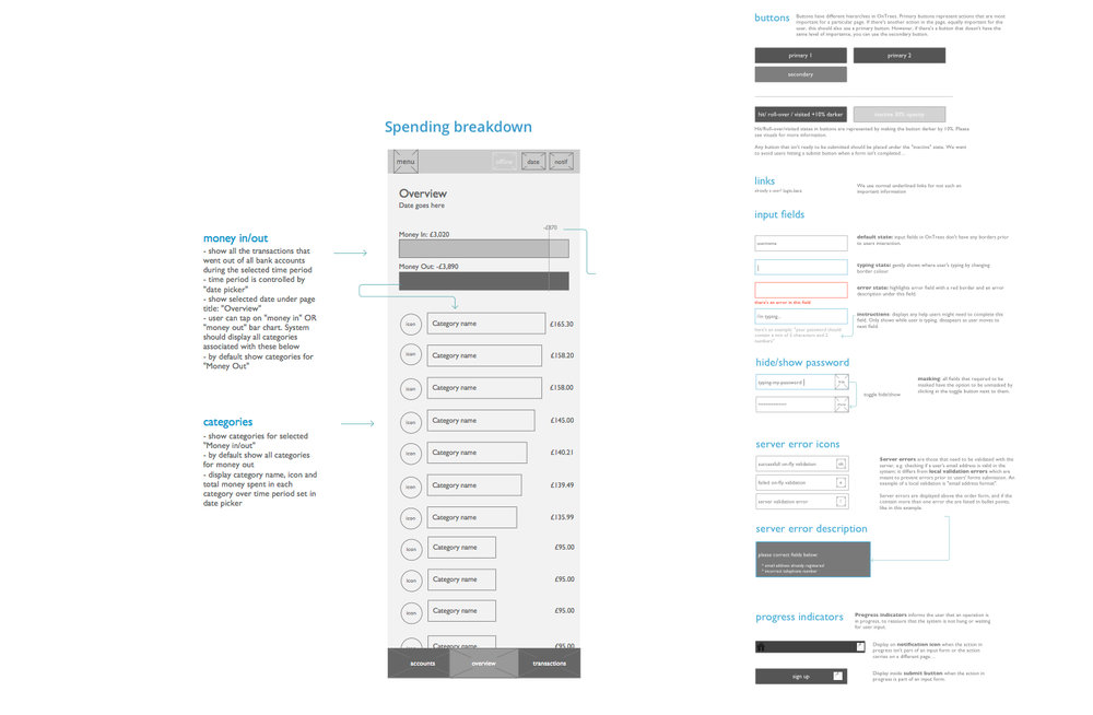 Building core components - I worked in parallel with tech team in an Agile manner and using UI guidelines in a time where Material Design didn't exist. We set principles for core design elements such as forms, which were particularly important to OnTrees as they handled the bank integration between users and third party provider Yodlee.