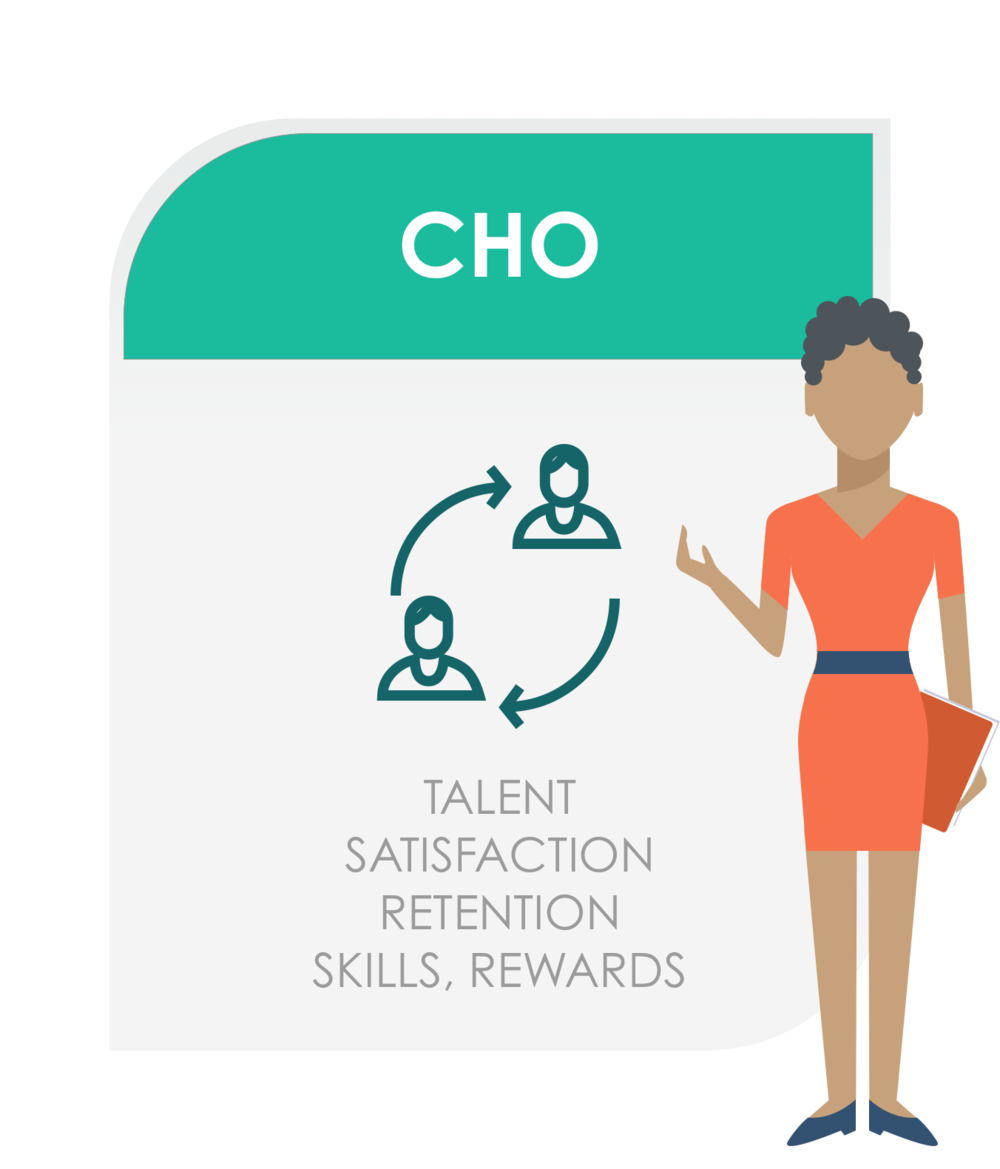 Chief Human Officer
