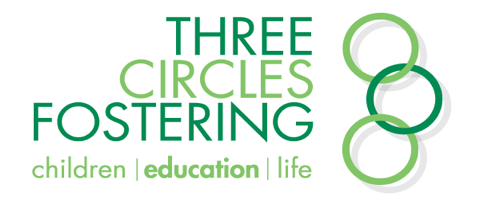 Three Circles Fostering