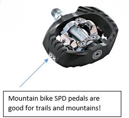 MTB pedals.png