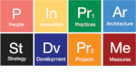 Elemental Methods