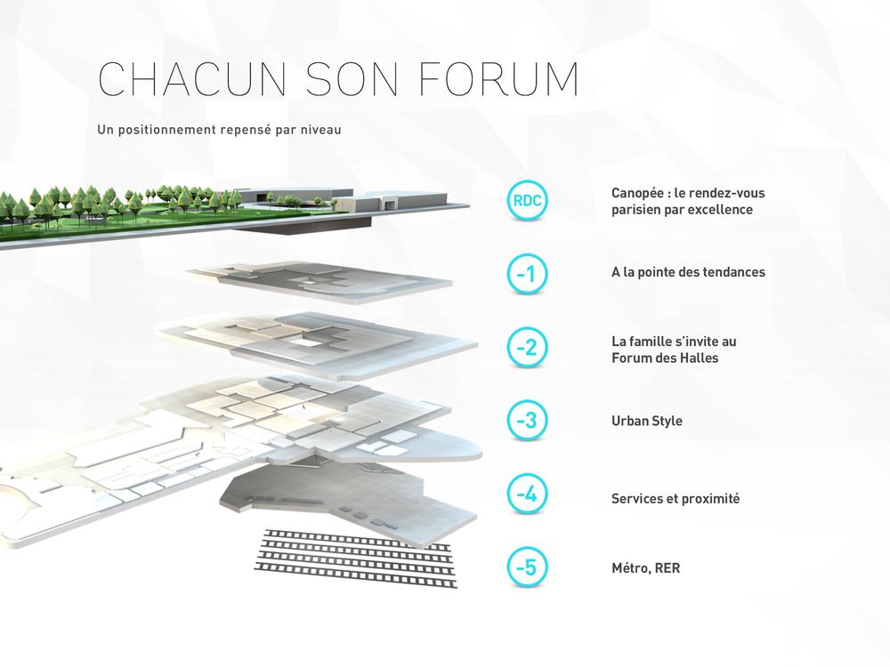 FDH_Chap3_Chacun-son-Forum_02.1.jpg
