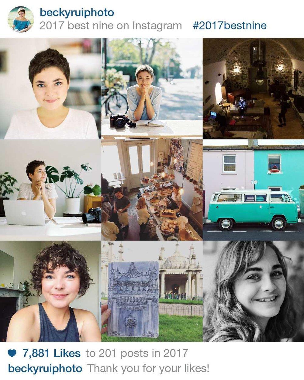 Beckyruiphoto best nine 2017 personal branding photographer