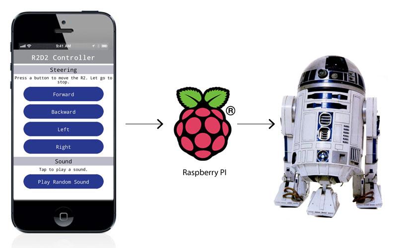 R2D2-app.jpg
