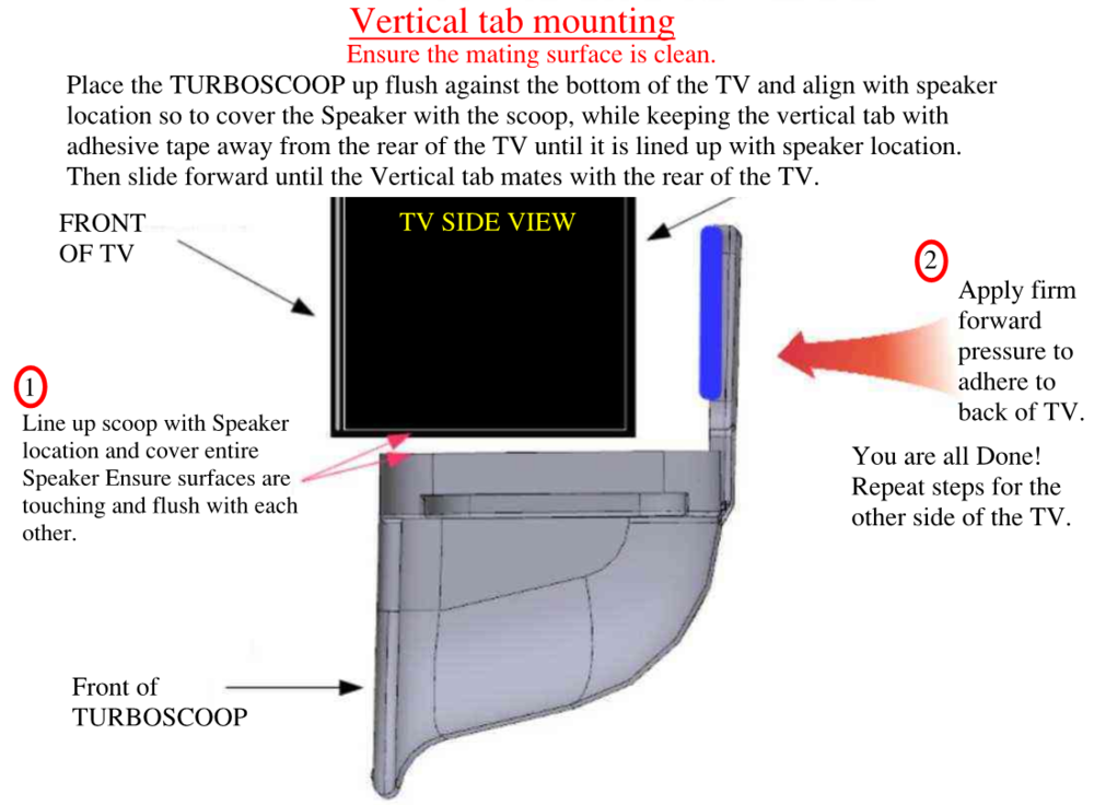 VERTICAL TAB MOUNTING OF THE SOUNDVERTER TURBOSCOOPS® ILLUSTRATED ABOVE.